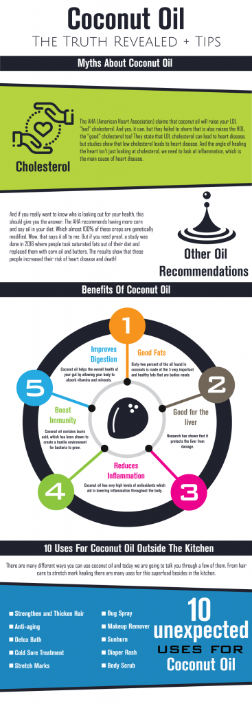 Coconut Oil: Truth Revealed
