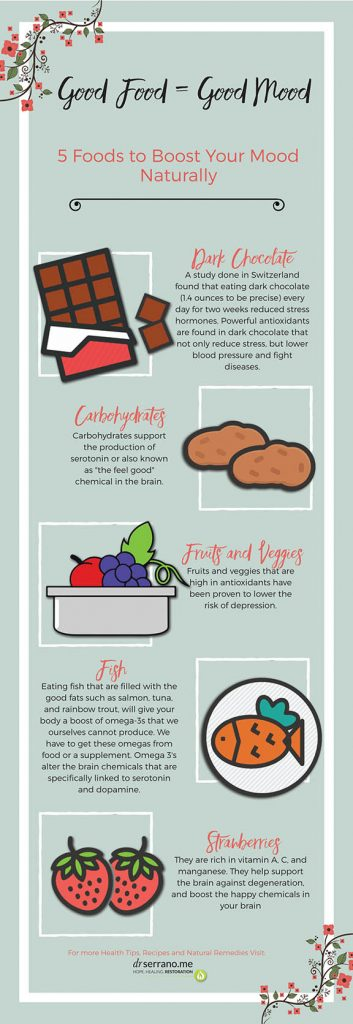 5 Foods To Improve Your Mood Infographic